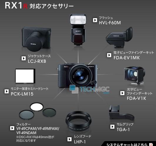 sony rx camera 5
